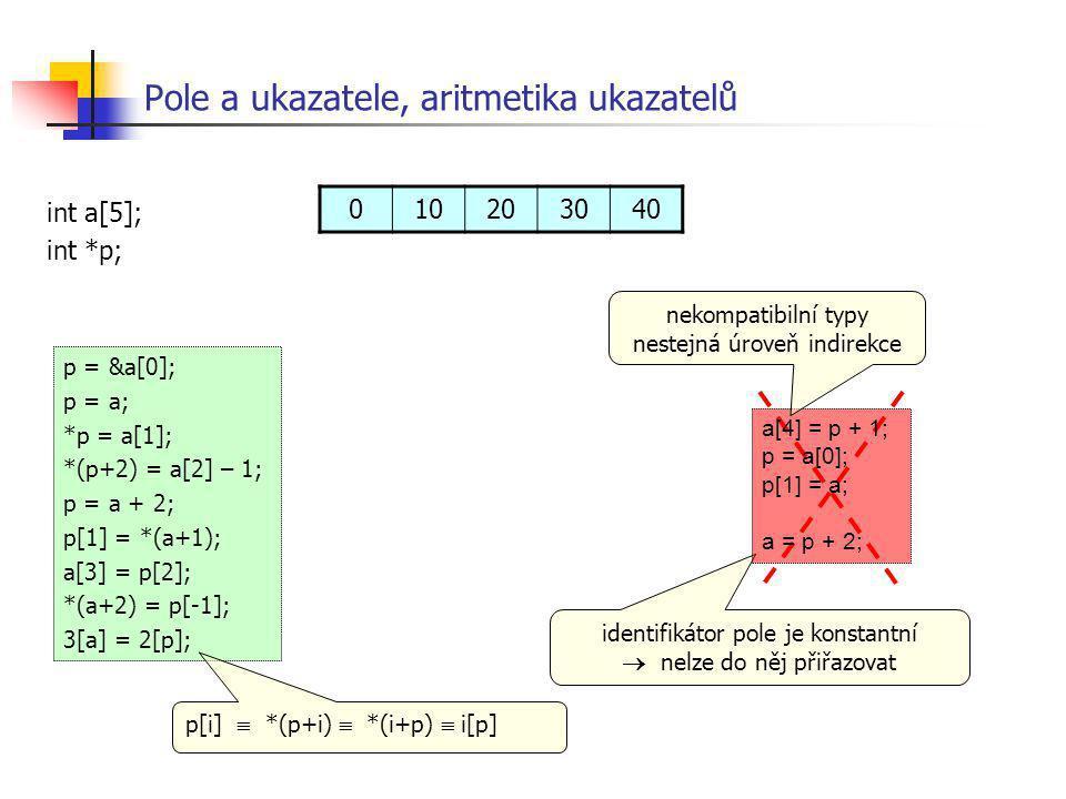 Pole a ukazatele, aritmetika ukazatelů int a[5]; int *p; identifikátor pole je konstantní  nelze do něj přiřazovat 010203040 p = &a[0]; p = a; *p = a