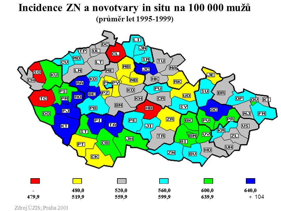 Zdroj ÚZIS; Praha 2001 Incidence ZN a novotvary in situ na 100 000 mužů (průměr let 1995-1999) 104