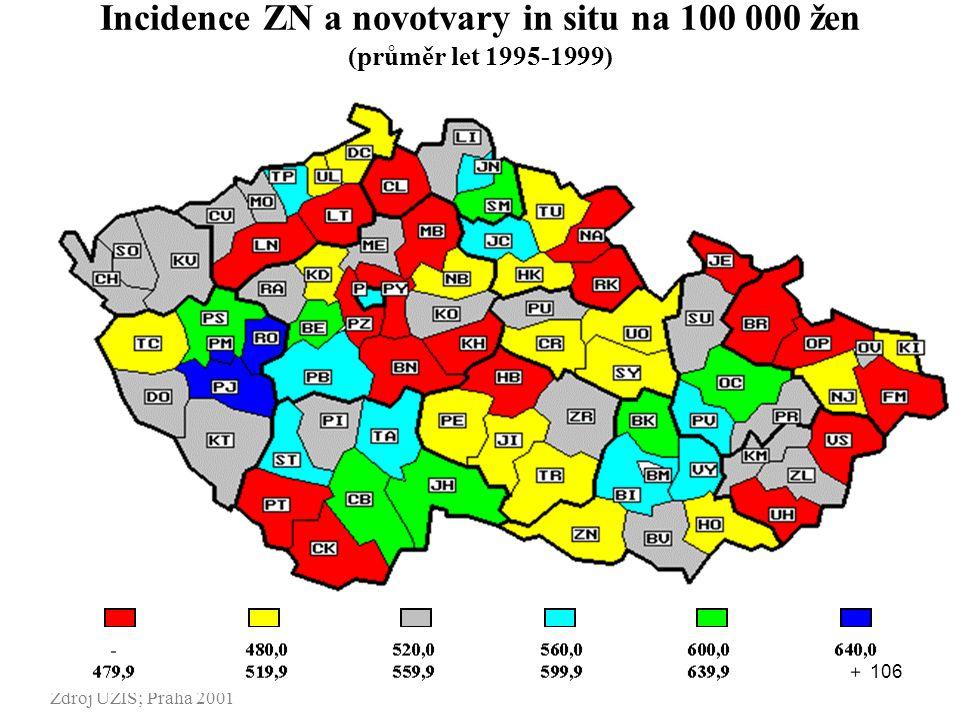 Zdroj ÚZIS; Praha 2001 Incidence ZN a novotvary in situ na 100 000 žen (průměr let 1995-1999) 106
