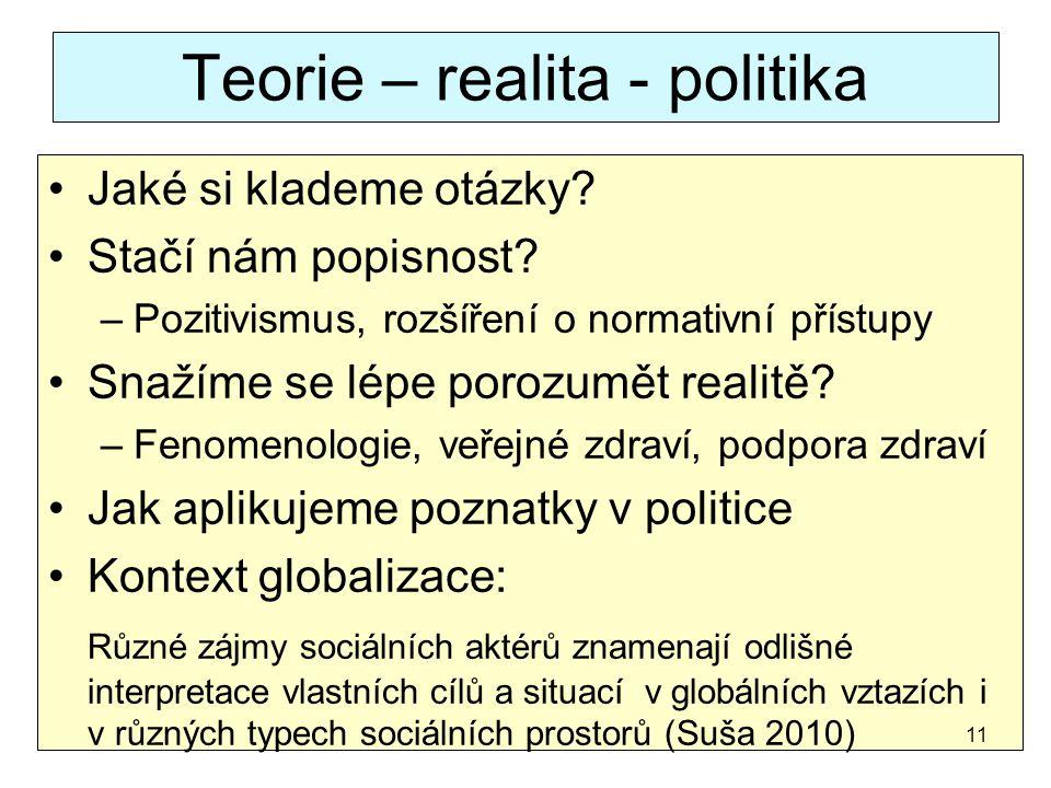 Teorie – realita - politika Jaké si klademe otázky? Stačí nám popisnost? –Pozitivismus, rozšíření o normativní přístupy Snažíme se lépe porozumět real