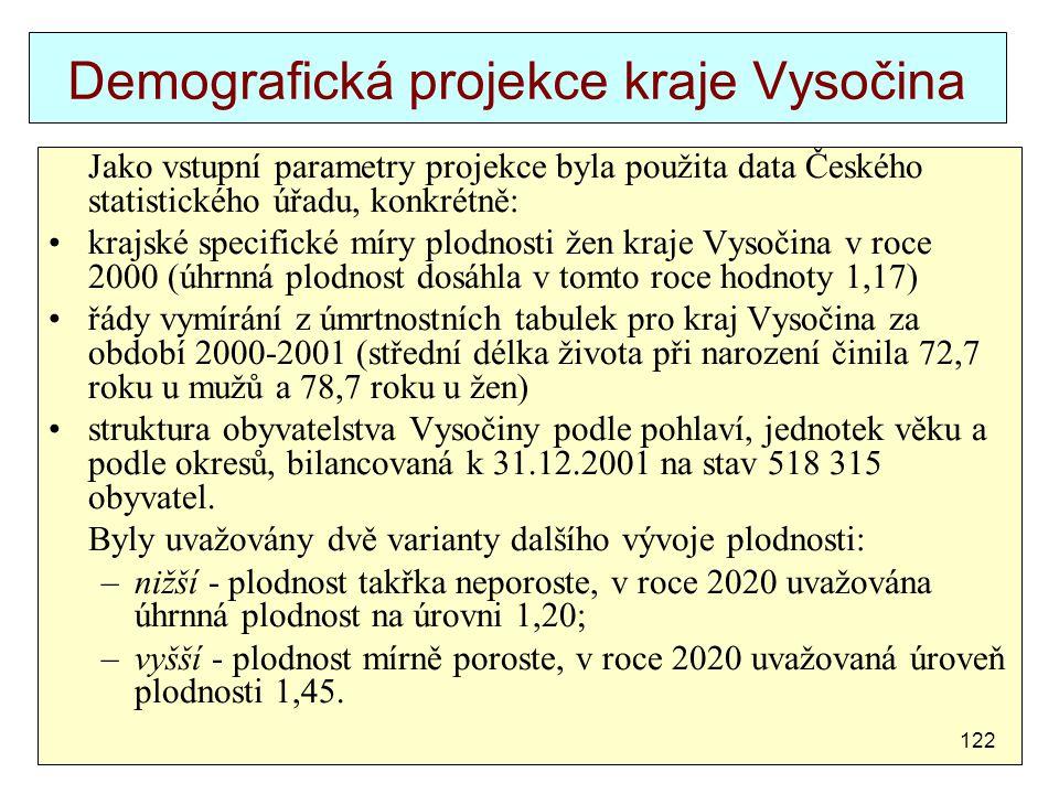 Demografická projekce kraje Vysočina Jako vstupní parametry projekce byla použita data Českého statistického úřadu, konkrétně: krajské specifické míry