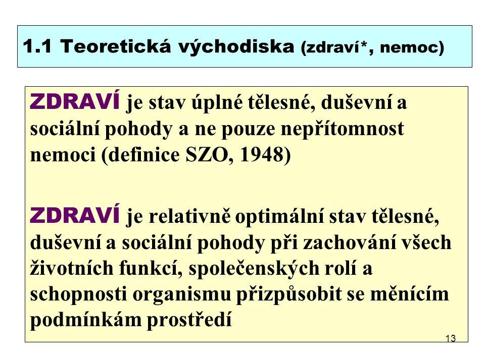 1.1 Teoretická východiska (zdraví*, nemoc) ZDRAVÍ je stav úplné tělesné, duševní a sociální pohody a ne pouze nepřítomnost nemoci (definice SZO, 1948)