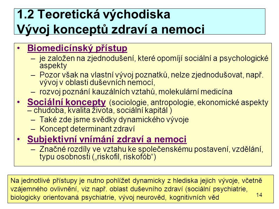 1.2 Teoretická východiska Vývoj konceptů zdraví a nemoci Biomedicínský přístup –je založen na zjednodušení, které opomíjí sociální a psychologické asp