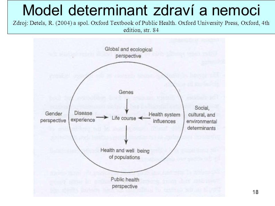 Model determinant zdraví a nemoci Zdroj: Detels, R. (2004) a spol. Oxford Textbook of Public Health. Oxford University Press, Oxford, 4th edition, str