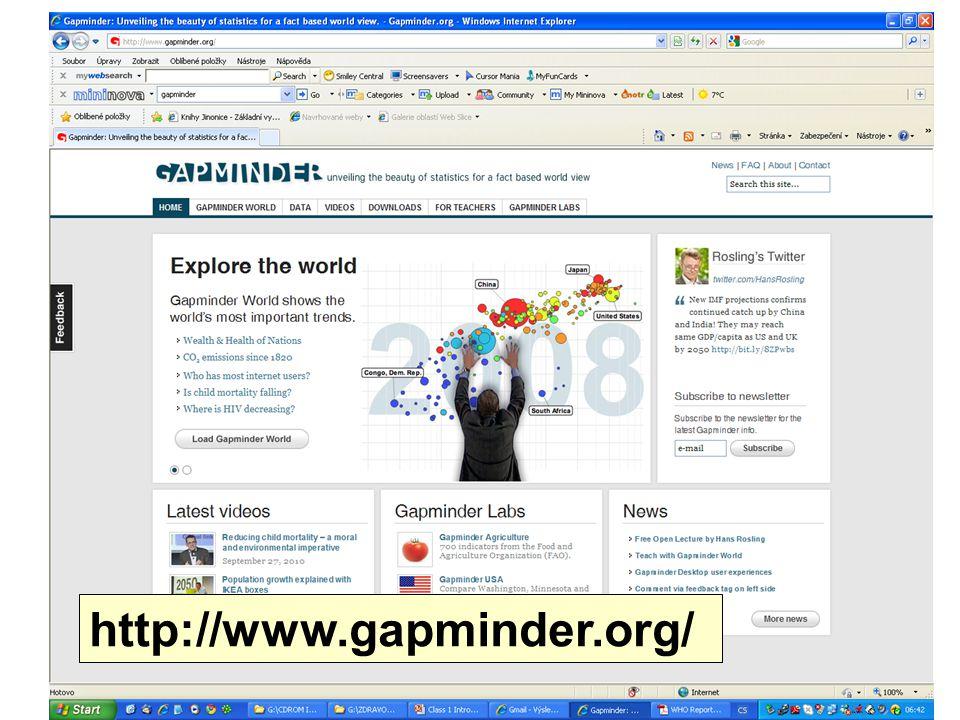 http://www.gapminder.org/