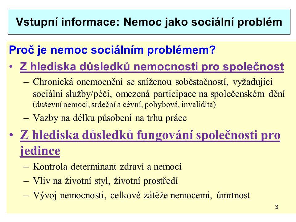 Vstupní informace: Nemoc jako sociální problém Proč je nemoc sociálním problémem? Z hlediska důsledků nemocnosti pro společnost –Chronická onemocnění