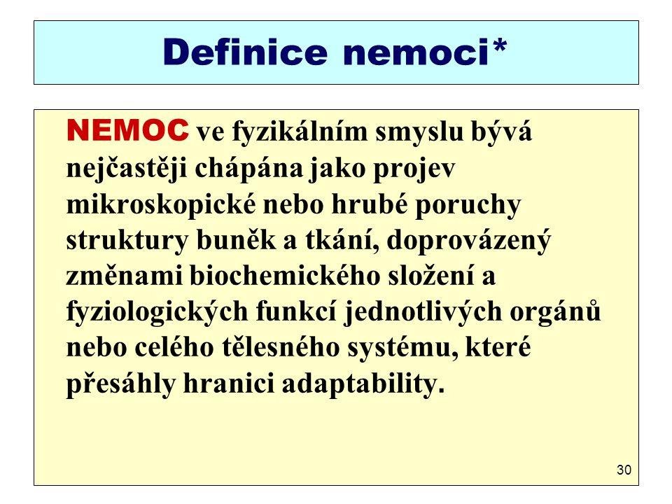Definice nemoci* NEMOC ve fyzikálním smyslu bývá nejčastěji chápána jako projev mikroskopické nebo hrubé poruchy struktury buněk a tkání, doprovázený