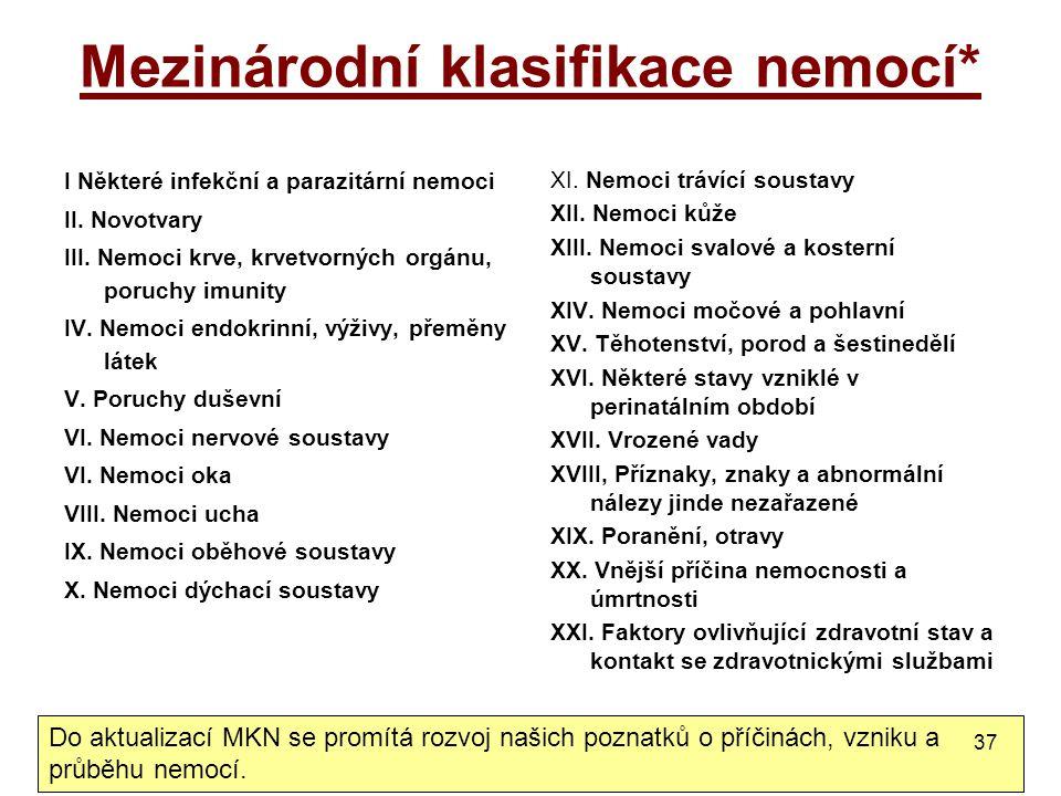 Mezinárodní klasifikace nemocí* I Některé infekční a parazitární nemoci II. Novotvary III. Nemoci krve, krvetvorných orgánu, poruchy imunity IV. Nemoc