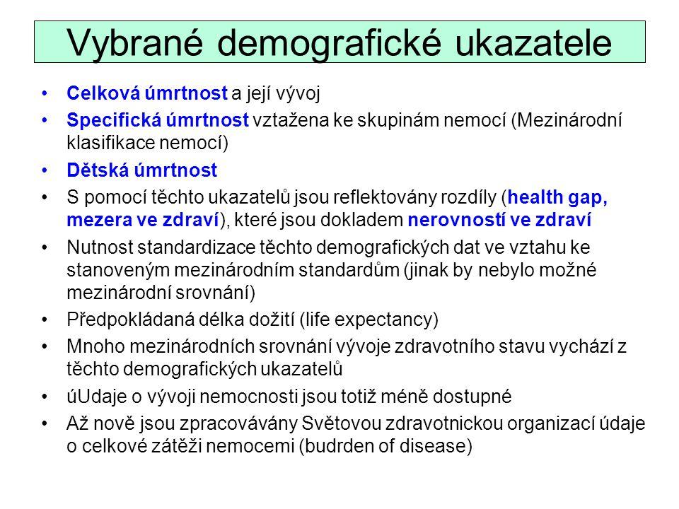 Vybrané demografické ukazatele Celková úmrtnost a její vývoj Specifická úmrtnost vztažena ke skupinám nemocí (Mezinárodní klasifikace nemocí) Dětská ú