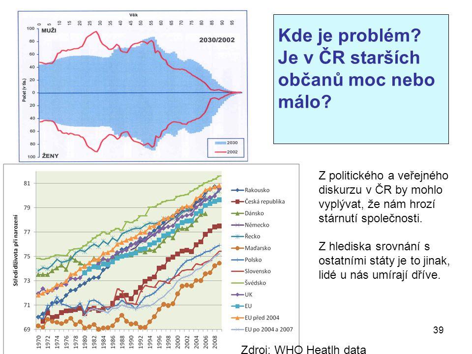 Kde je problém? Je v ČR starších občanů moc nebo málo? 39 Z politického a veřejného diskurzu v ČR by mohlo vyplývat, že nám hrozí stárnutí společnosti
