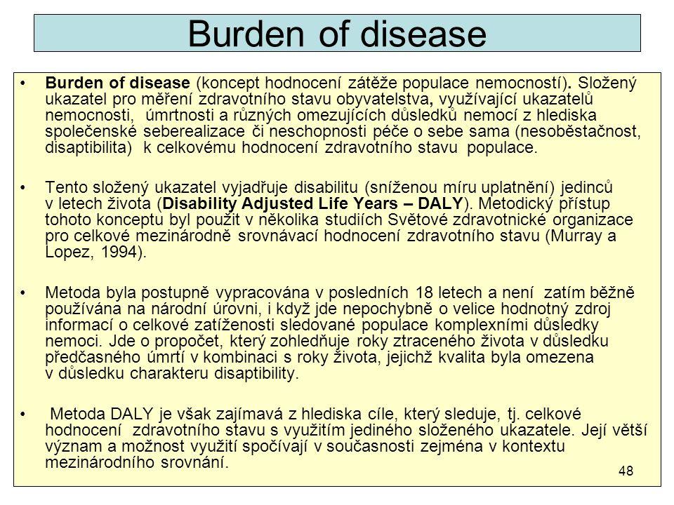 Burden of disease Burden of disease (koncept hodnocení zátěže populace nemocností). Složený ukazatel pro měření zdravotního stavu obyvatelstva, využív