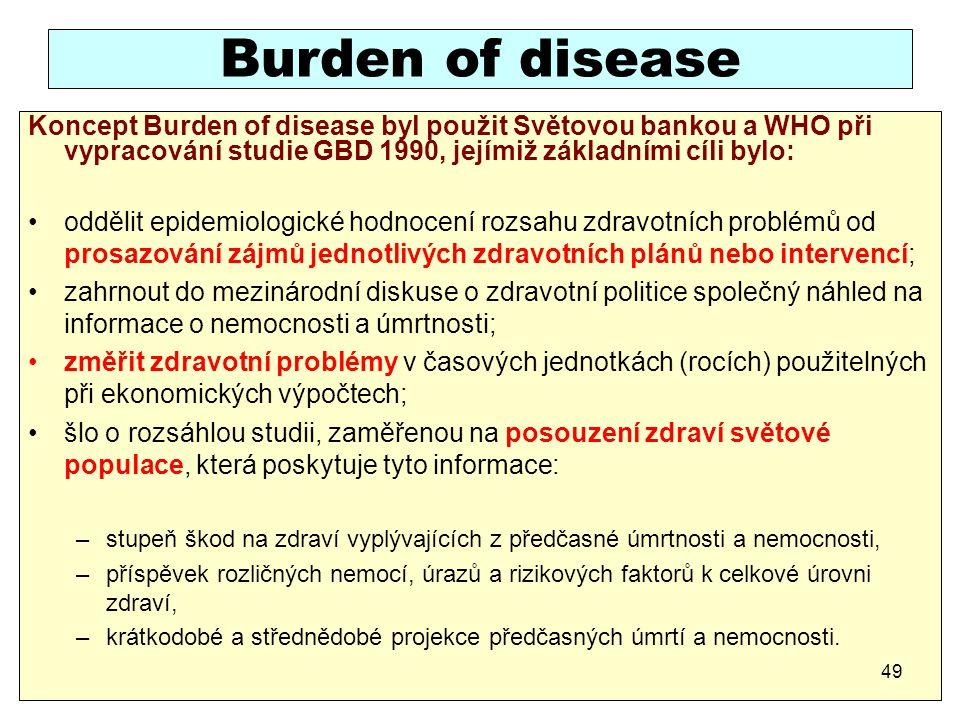 Burden of disease Koncept Burden of disease byl použit Světovou bankou a WHO při vypracování studie GBD 1990, jejímiž základními cíli bylo: oddělit ep