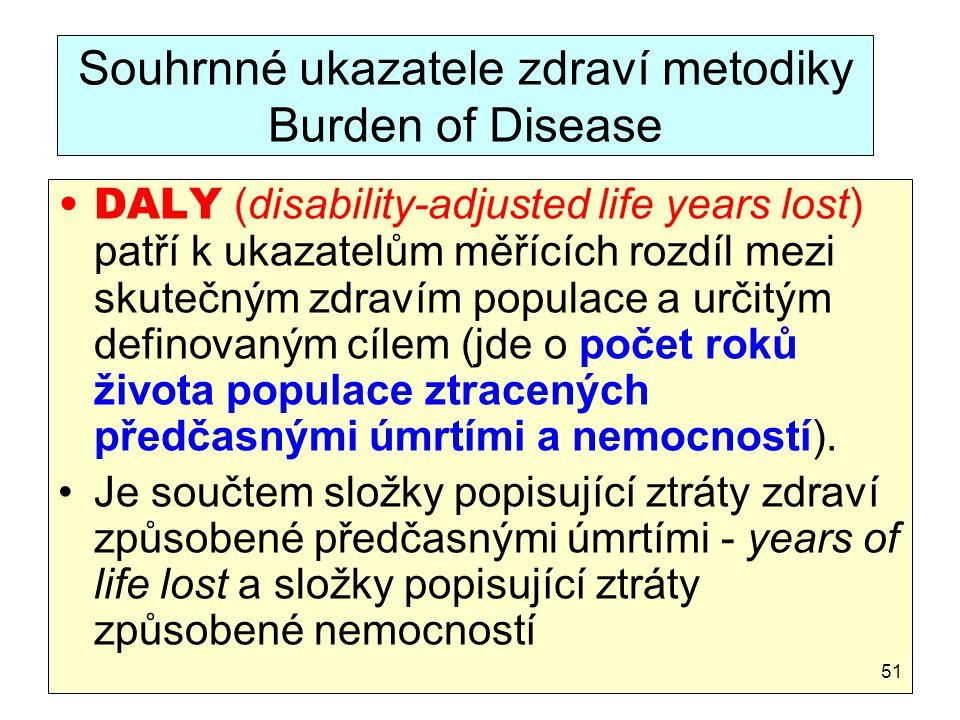 Souhrnné ukazatele zdraví metodiky Burden of Disease DALY (disability-adjusted life years lost) patří k ukazatelům měřících rozdíl mezi skutečným zdra