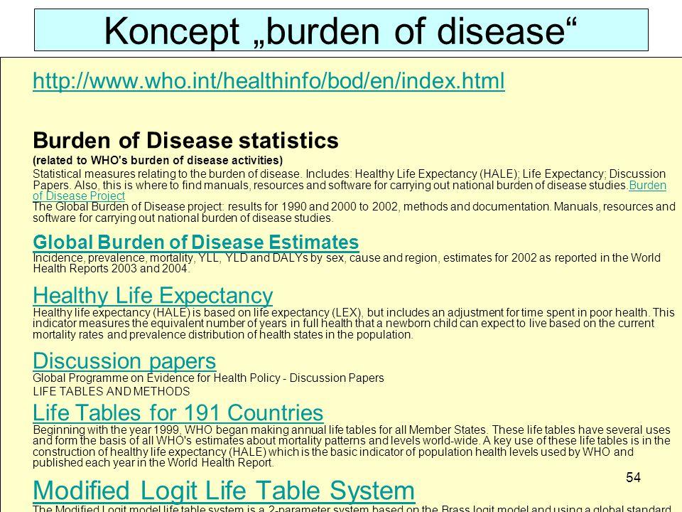 """Koncept """"burden of disease"""" http://www.who.int/healthinfo/bod/en/index.html Burden of Disease statistics (related to WHO's burden of disease activitie"""