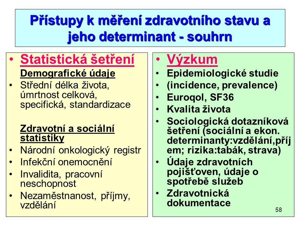 Přístupy k měření zdravotního stavu a jeho determinant - souhrn Statistická šetření Demografické údaje Střední délka života, úmrtnost celková, specifi