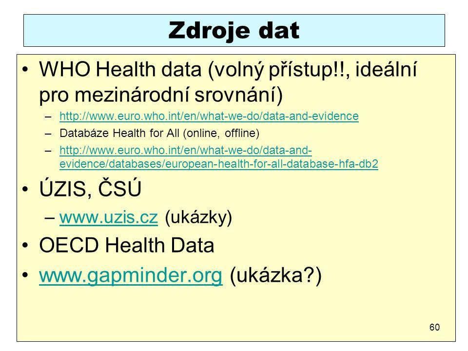 Zdroje dat WHO Health data (volný přístup!!, ideální pro mezinárodní srovnání) –http://www.euro.who.int/en/what-we-do/data-and-evidencehttp://www.euro