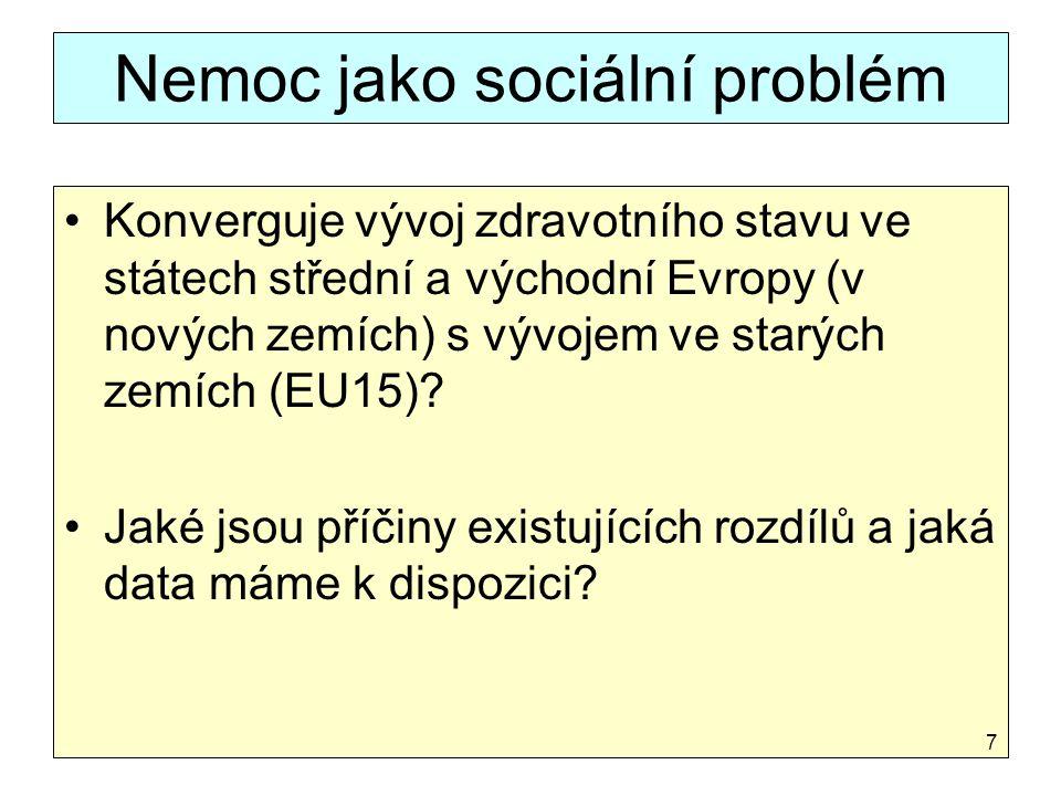 Nemoc jako sociální problém Konverguje vývoj zdravotního stavu ve státech střední a východní Evropy (v nových zemích) s vývojem ve starých zemích (EU1