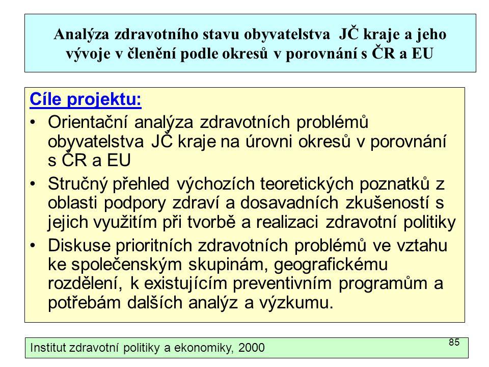 Analýza zdravotního stavu obyvatelstva JČ kraje a jeho vývoje v členění podle okresů v porovnání s ČR a EU Cíle projektu: Orientační analýza zdravotní