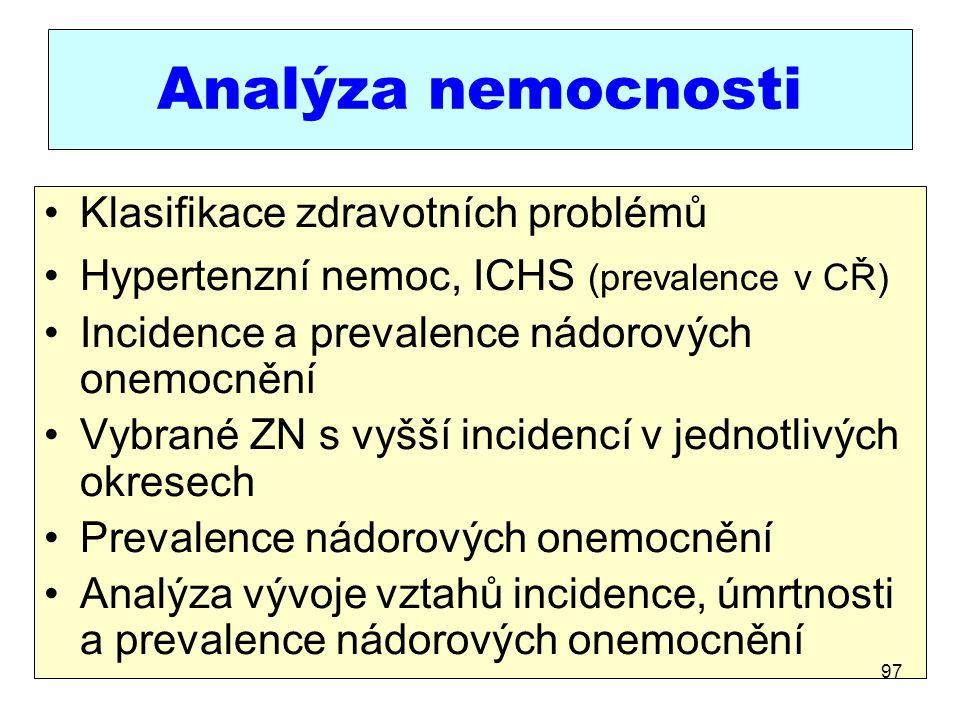 Analýza nemocnosti Klasifikace zdravotních problémů Hypertenzní nemoc, ICHS (prevalence v CŘ) Incidence a prevalence nádorových onemocnění Vybrané ZN