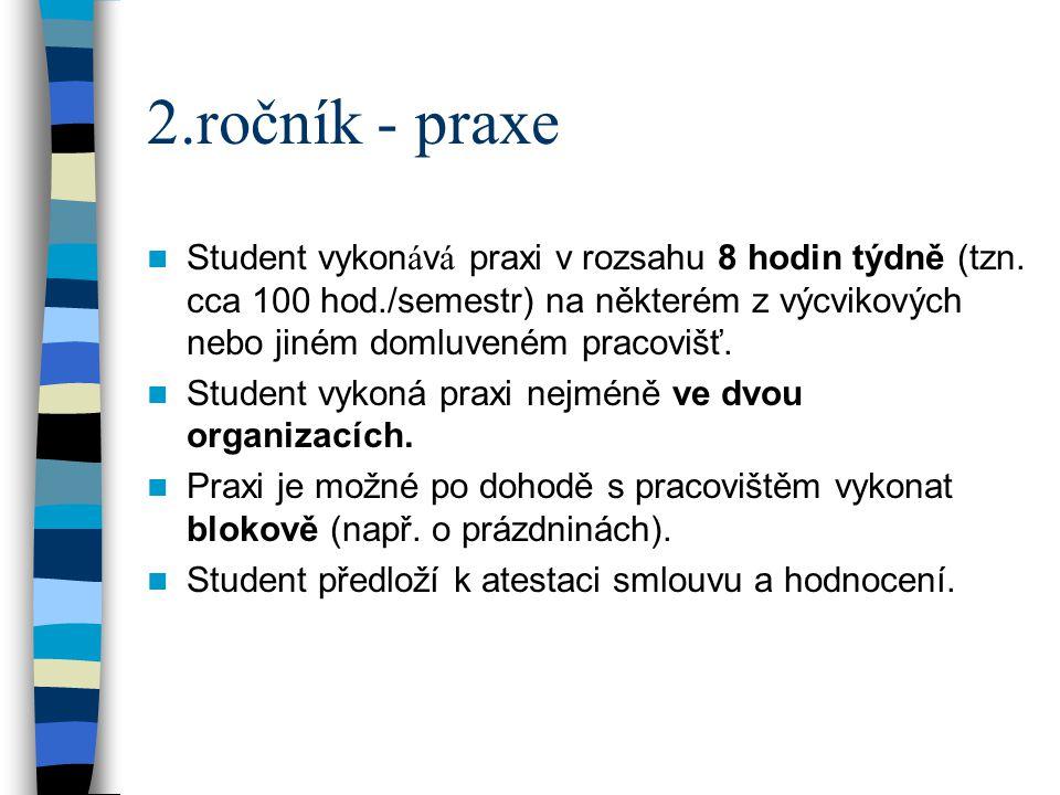 2.ročník - praxe Student vykon á v á praxi v rozsahu 8 hodin týdně (tzn. cca 100 hod./semestr) na některém z výcvikových nebo jiném domluveném pracovi
