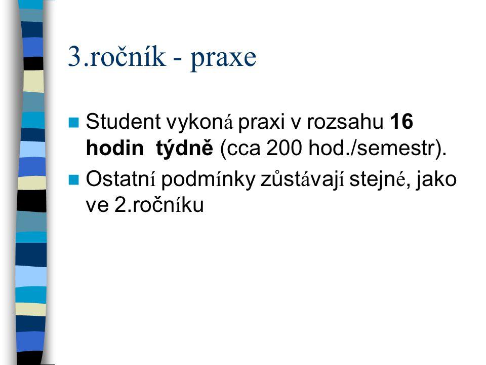 3.ročník - praxe Student vykon á praxi v rozsahu 16 hodin týdně (cca 200 hod./semestr). Ostatn í podm í nky zůst á vaj í stejn é, jako ve 2.ročn í ku