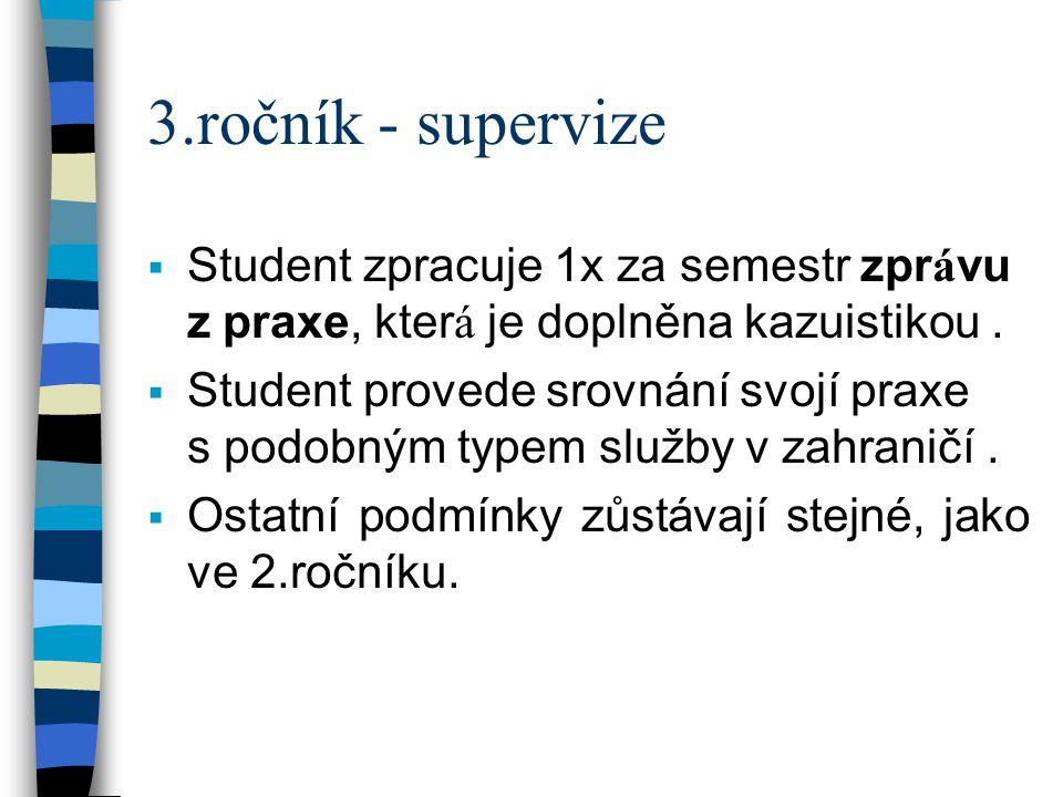 3.ročník - supervize  Student zpracuje 1x za semestr zpr á vu z praxe, kter á je doplněna kazuistikou.  Student provede srovnání svojí praxe s podob