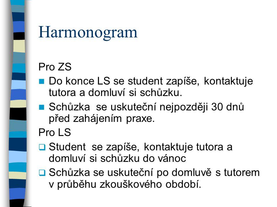 Harmonogram Pro ZS Do konce LS se student zapíše, kontaktuje tutora a domluví si schůzku. Schůzka se uskuteční nejpozději 30 dnů před zahájením praxe.