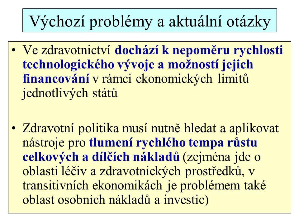 Veřejné rozpočty (daně) Sociální zdravotní pojištění Soukromé zdravotní pojištění Přímé platby pacientů Konkurence a solidarita (podle Saltman, 1998) KONKURENCE SOLIDARITA
