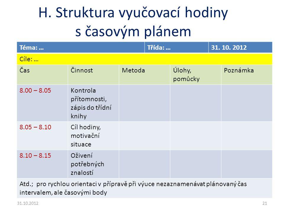 H. Struktura vyučovací hodiny s časovým plánem Téma: …Třída: …31. 10. 2012 Cíle: … ČasČinnostMetodaÚlohy, pomůcky Poznámka 8.00 – 8.05Kontrola přítomn