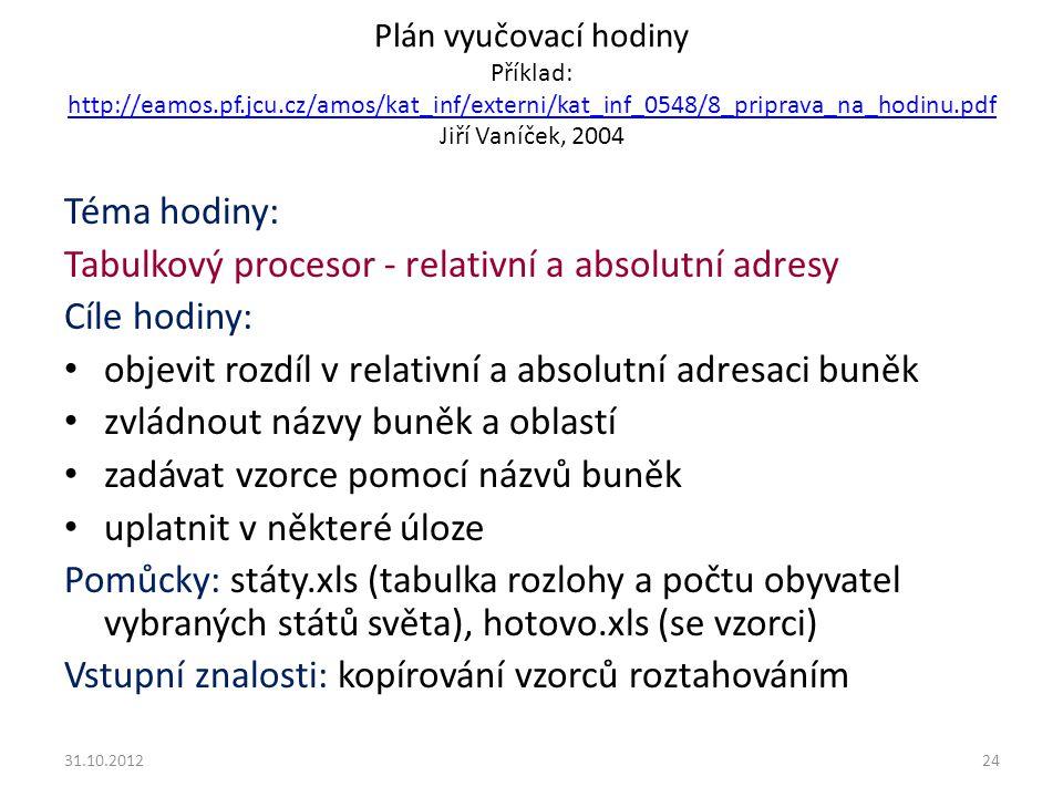 Plán vyučovací hodiny Příklad: http://eamos.pf.jcu.cz/amos/kat_inf/externi/kat_inf_0548/8_priprava_na_hodinu.pdf Jiří Vaníček, 2004 http://eamos.pf.jc
