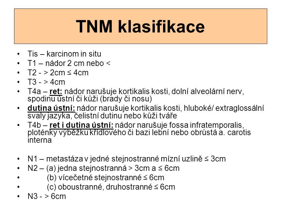 TNM klasifikace Tis – karcinom in situ T1 – nádor 2 cm nebo < T2 - > 2cm ≤ 4cm T3 - > 4cm T4a – ret: nádor narušuje kortikalis kosti, dolní alveolární