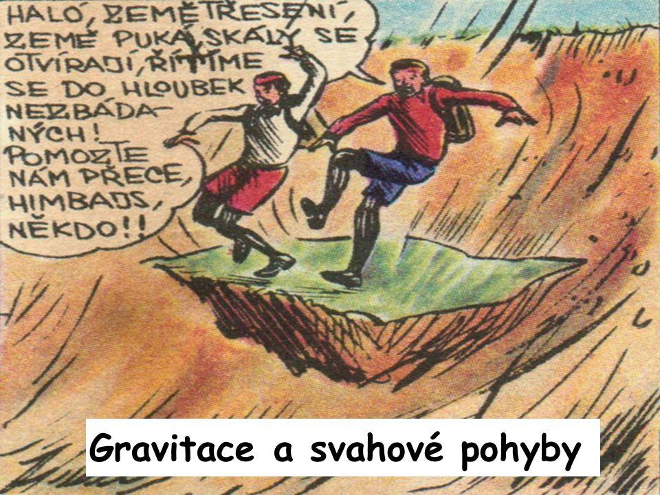 Gravitace a svahové pohyby