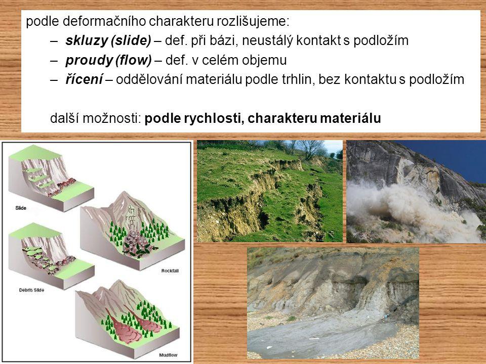 podle deformačního charakteru rozlišujeme: –skluzy (slide) – def. při bázi, neustálý kontakt s podložím –proudy (flow) – def. v celém objemu –řícení –