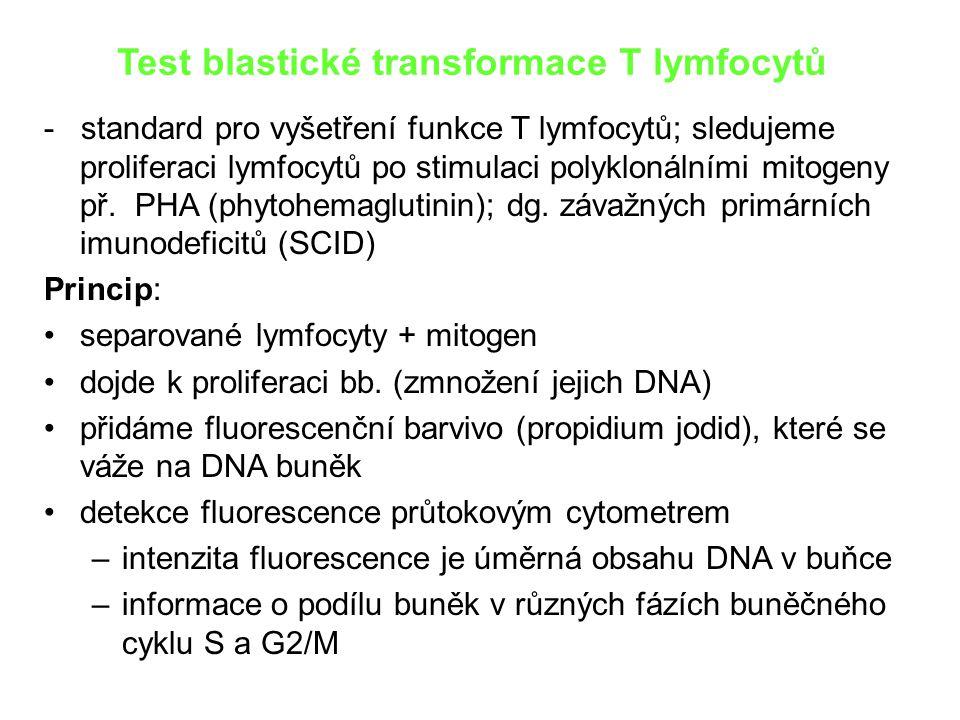 - standard pro vyšetření funkce T lymfocytů; sledujeme proliferaci lymfocytů po stimulaci polyklonálními mitogeny př. PHA (phytohemaglutinin); dg. záv