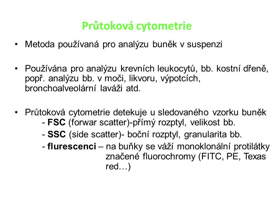 Metoda používaná pro analýzu buněk v suspenzi Používána pro analýzu krevních leukocytů, bb. kostní dřeně, popř. analýzu bb. v moči, likvoru, výpotcích