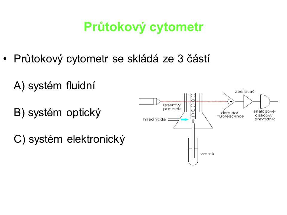 Průtokový cytometr Průtokový cytometr se skládá ze 3 částí A) systém fluidní B) systém optický C) systém elektronický