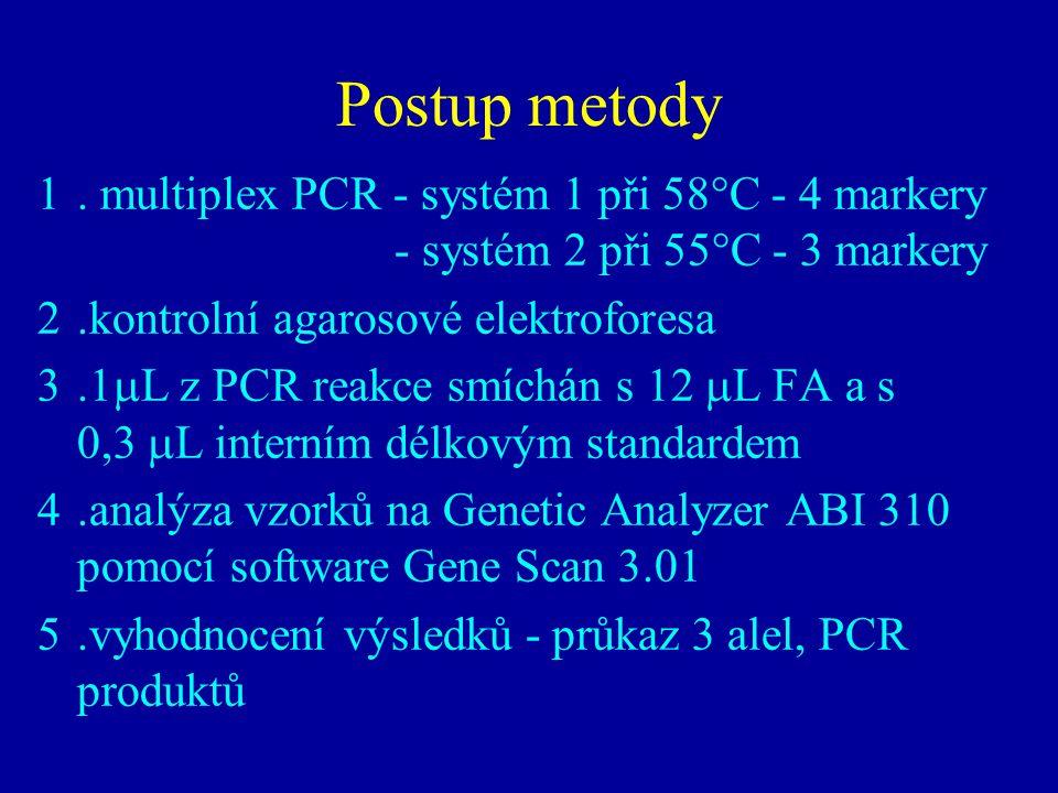 Postup metody 1. multiplex PCR - systém 1 při 58°C - 4 markery - systém 2 při 55°C - 3 markery 2.kontrolní agarosové elektroforesa 3.1  L z PCR reakc