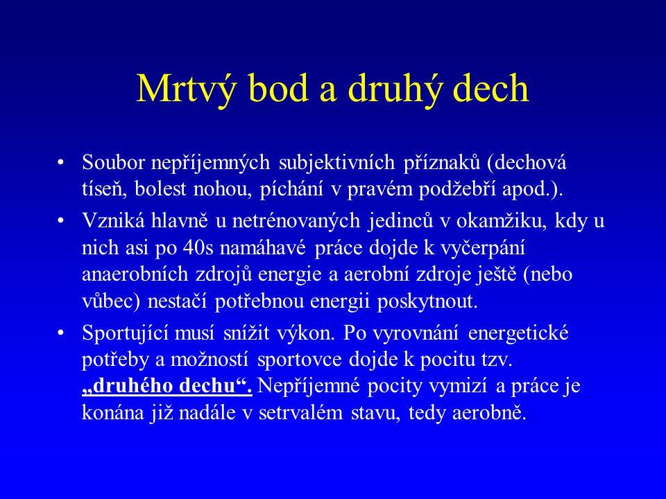 Mrtvý bod a druhý dech Soubor nepříjemných subjektivních příznaků (dechová tíseň, bolest nohou, píchání v pravém podžebří apod.). Vzniká hlavně u netr