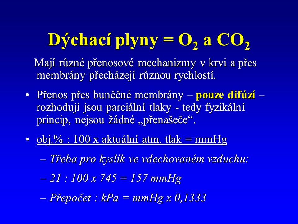 Dýchací plyny = O 2 a CO 2 Mají různé přenosové mechanizmy v krvi a přes membrány přecházejí různou rychlostí.