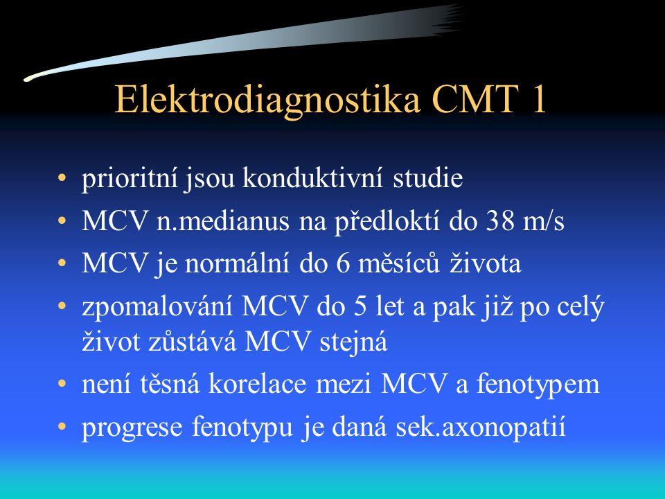 Elektrodiagnostika CMT 1 prioritní jsou konduktivní studie MCV n.medianus na předloktí do 38 m/s MCV je normální do 6 měsíců života zpomalování MCV do 5 let a pak již po celý život zůstává MCV stejná není těsná korelace mezi MCV a fenotypem progrese fenotypu je daná sek.axonopatií