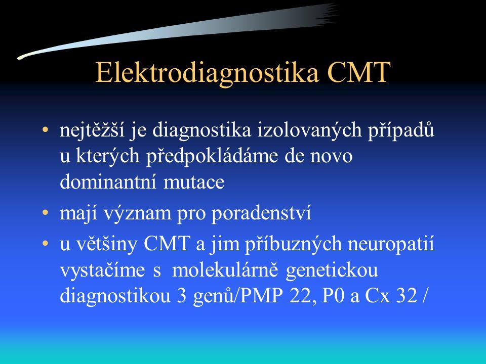 Elektrodiagnostika CMT nejtěžší je diagnostika izolovaných případů u kterých předpokládáme de novo dominantní mutace mají význam pro poradenství u většiny CMT a jim příbuzných neuropatií vystačíme s molekulárně genetickou diagnostikou 3 genů/PMP 22, P0 a Cx 32 /