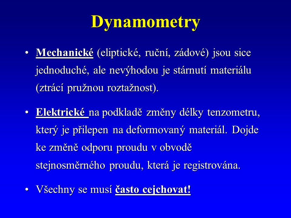 Dynamometry Mechanické (eliptické, ruční, zádové) jsou sice jednoduché, ale nevýhodou je stárnutí materiálu (ztrácí pružnou roztažnost).Mechanické (el
