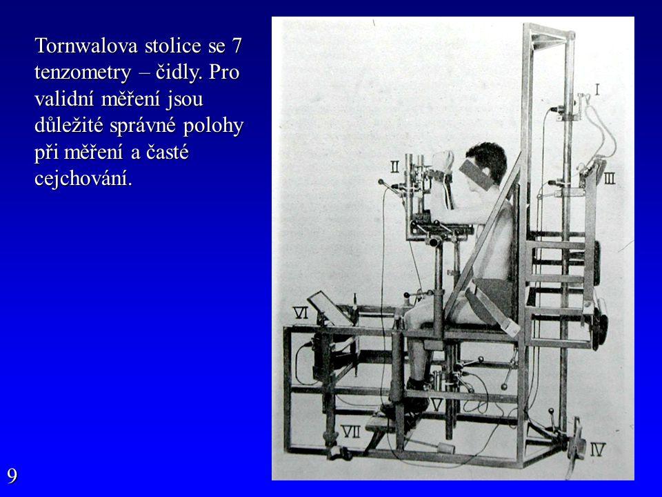 Tornwalova stolice se 7 tenzometry – čidly. Pro validní měření jsou důležité správné polohy při měření a časté cejchování. 9