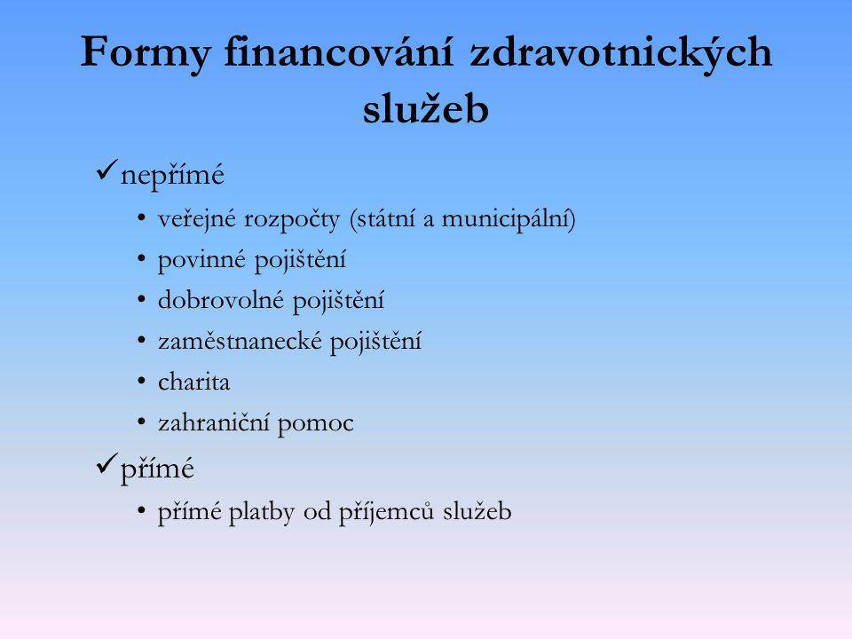 Formy financování zdravotnických služeb nepřímé veřejné rozpočty (státní a municipální) povinné pojištění dobrovolné pojištění zaměstnanecké pojištění