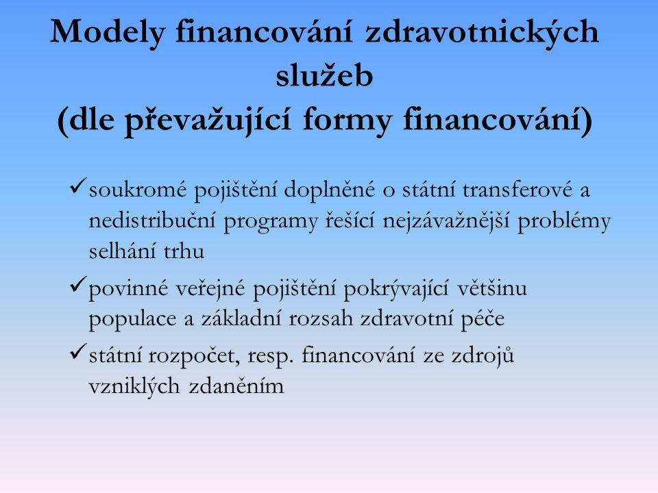 Modely financování zdravotnických služeb (dle převažující formy financování) soukromé pojištění doplněné o státní transferové a nedistribuční programy
