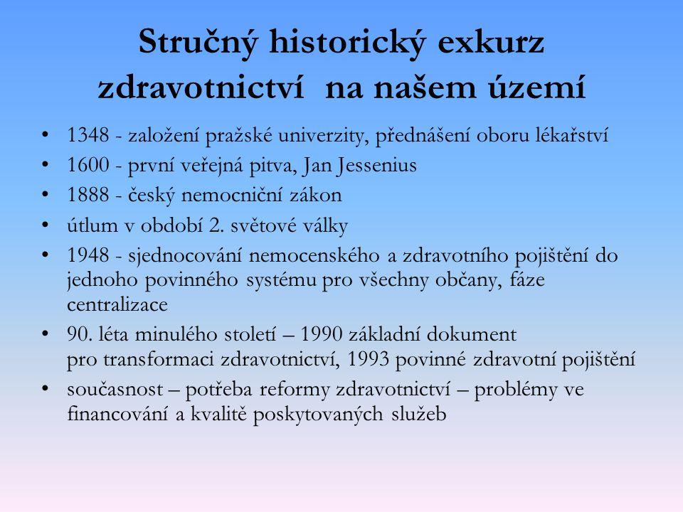 Stručný historický exkurz zdravotnictví na našem území 1348 - založení pražské univerzity, přednášení oboru lékařství 1600 - první veřejná pitva, Jan