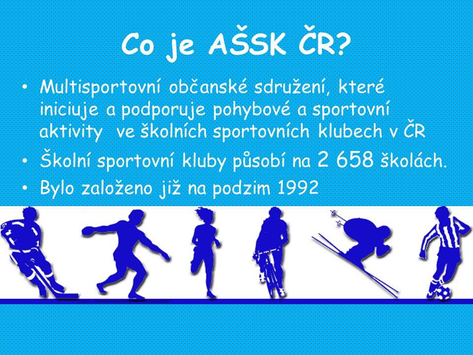 Propagace AŠSK ČR Webové stránky www.assk.czwww.assk.cz Časopis – Zrcadlo školního sportu E-shop Direct mail na všechny členské školy Facebook https://www.facebook.com/asskcr?fref=ts