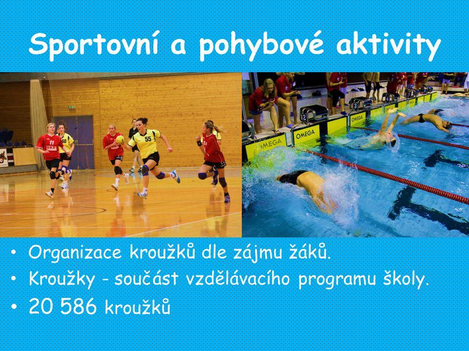 Sportovní a pohybové aktivity Organizace kroužků dle zájmu žáků. Kroužky - součást vzdělávacího programu školy. 20 586 kroužků