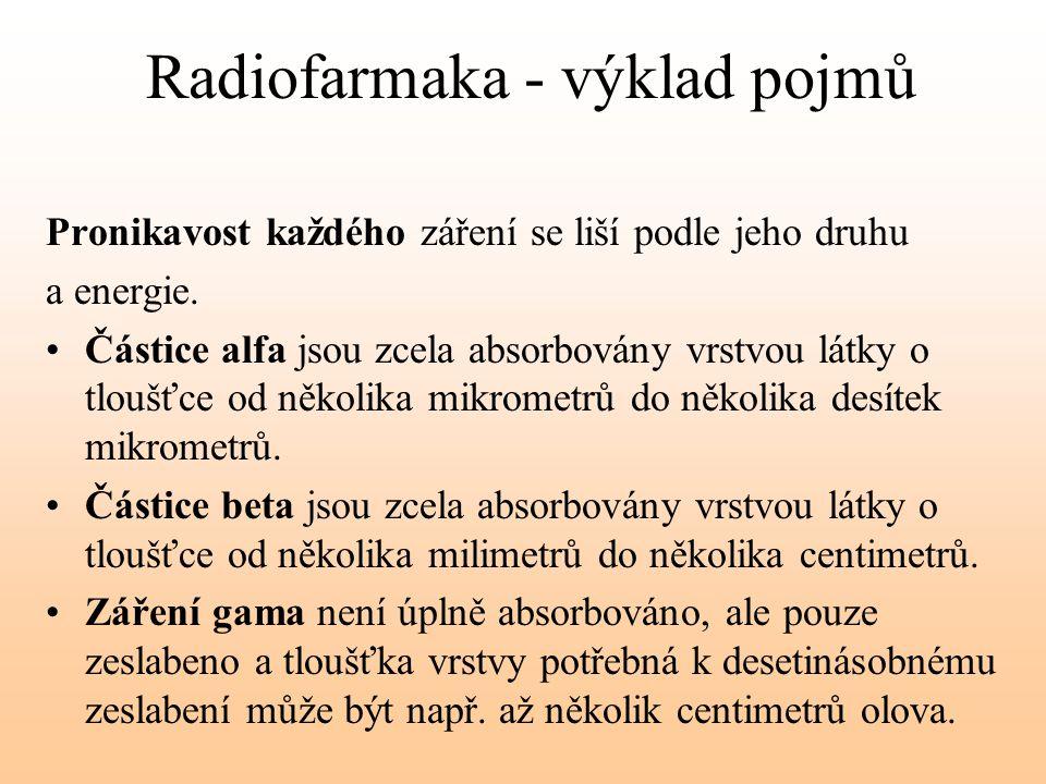 Radiofarmaka - výklad pojmů Pronikavost každého záření se liší podle jeho druhu a energie. Částice alfa jsou zcela absorbovány vrstvou látky o tloušťc