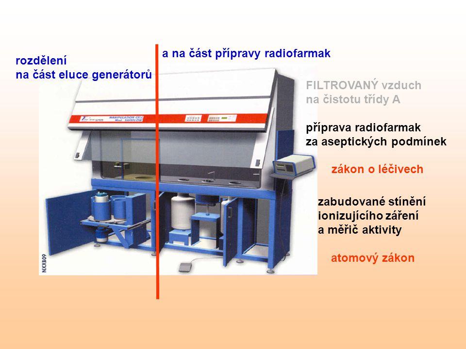 FILTROVANÝ vzduch na čistotu třídy A příprava radiofarmak za aseptických podmínek zákon o léčivech rozdělení na část eluce generátorů a na část přípra